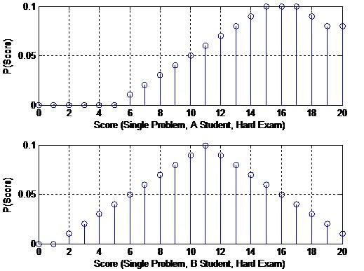 2006_Hypothesis Testing_2.jpg