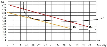 2017_residual demand curve.jpg