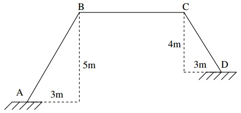 2018_moment distribution method.jpg