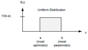 2030_uniform distribution.jpg