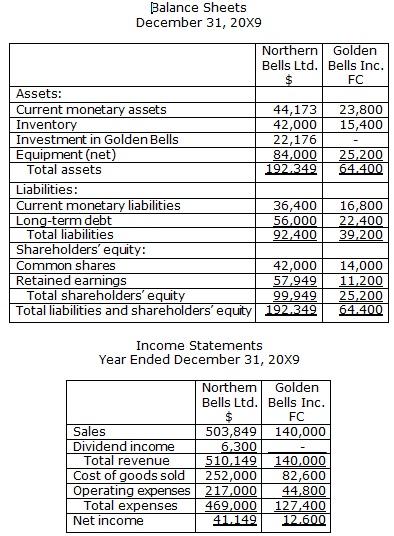 2039_balance sheets_2.jpg