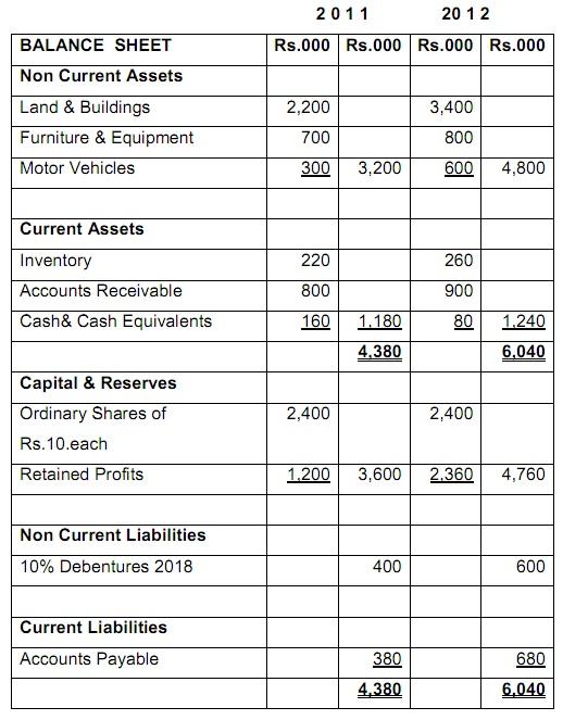 2047_financial statement_2.jpg