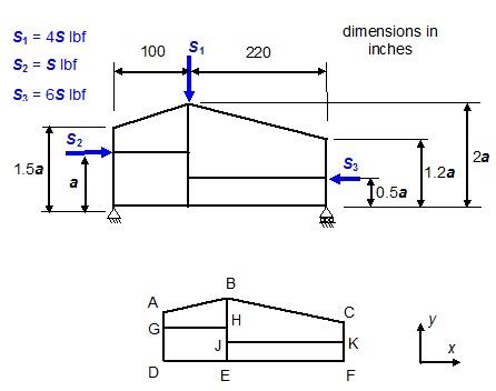 2053_stiffened structures.jpg
