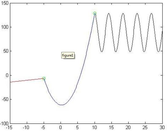2092_Parabola.jpg