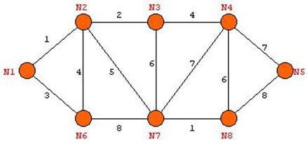 2095_Graph.jpg