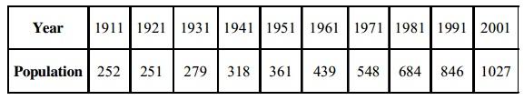 2096_binomial probability distribution.jpg