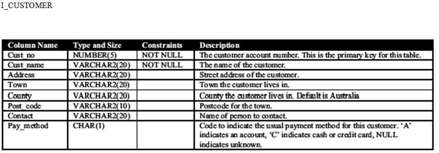 2100_I customer.jpg