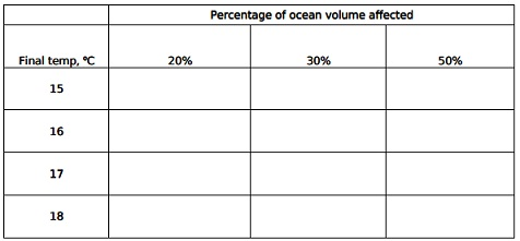 2100_Volume of ocean affected.jpg
