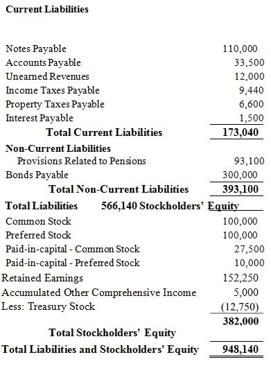 2109_balance sheet_2.jpg