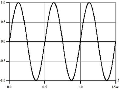 2115_amplitude graph.jpg