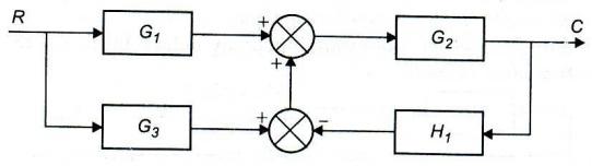 2135_loop tranfer function.jpg