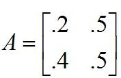2137_input output matrix.jpg