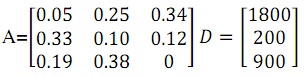 2146_input-output matrix.jpg