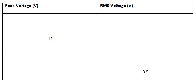 2161_peak voltage-RMS voltage.jpg