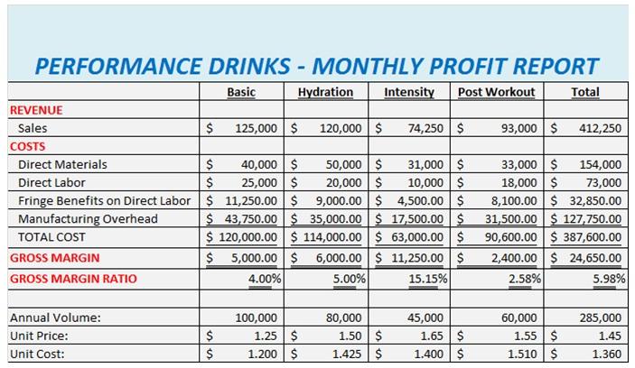 223_performance drinks.jpg