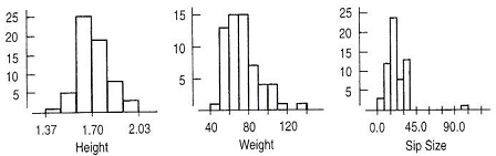 2240_Histograms in relation to mean, standard deviation and IQR.jpg