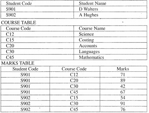2249_Database table.jpg