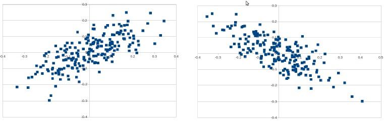 2275_Scatter plot.jpg