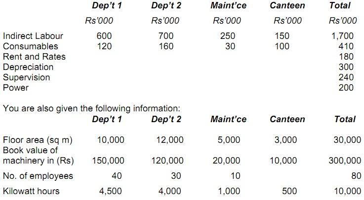 2304_cost accounting.jpg