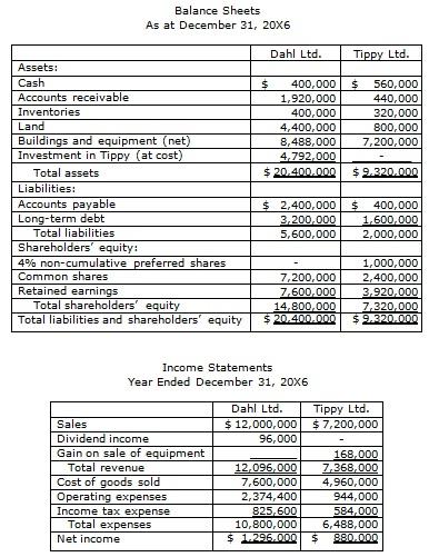 2305_balance sheets.jpg