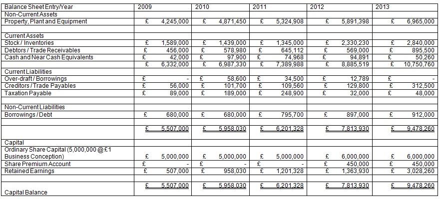 2308_Balance sheet.jpg