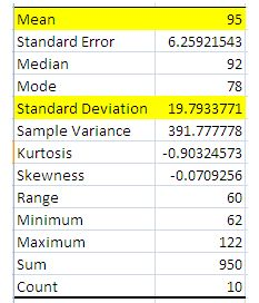 2315_the mean and standard deviation.jpg