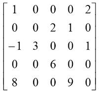 2321_Sparse matrix.jpg