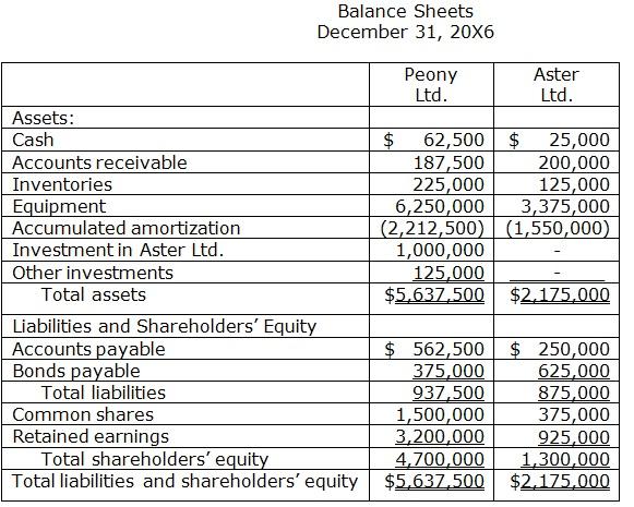 2328_balance sheet_1.jpg
