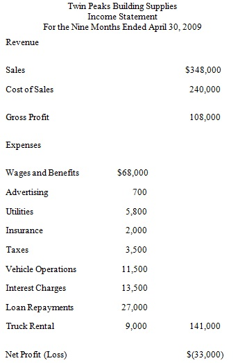 2349_income statement.jpg
