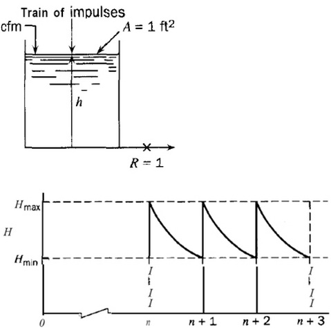 2353_output wave of a liquid system.jpg