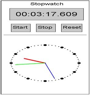 2365_Stopwatch.jpg