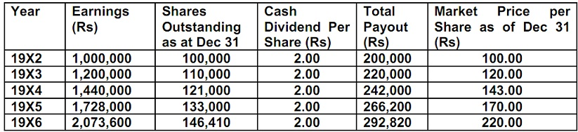 2376_perspective of stockholders.jpg