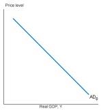 2421_aggregate demand curve.jpg