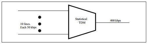 2423_statistical TDM.jpg
