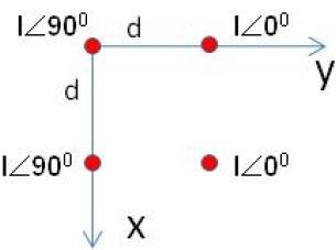 2428_Hertzian dipole.jpg