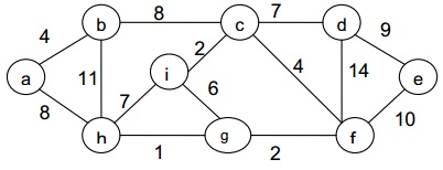 2438_minimum spanning tree.jpg