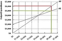 2446_recessionary gap.jpg