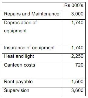 2452_budget cost.jpg