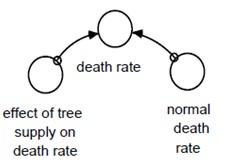 2456_Death rate.jpg