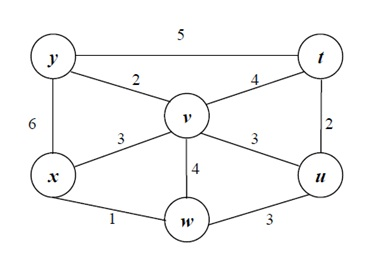 2459_cs_networking_assignment.jpg