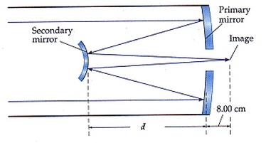 2459_curvature of secondary mirror.jpg