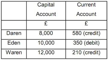 2472_current account balance.jpg
