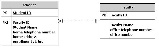 2481_SQL table.jpg