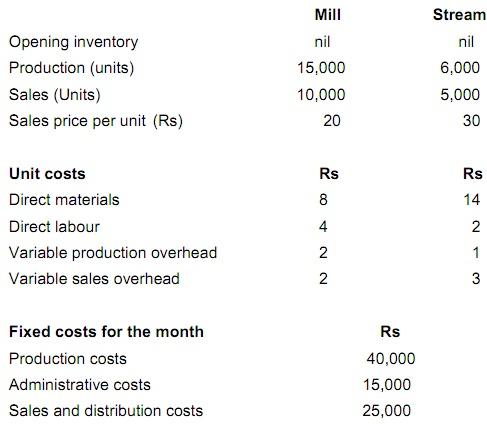 2485_marginal costing principles.jpg