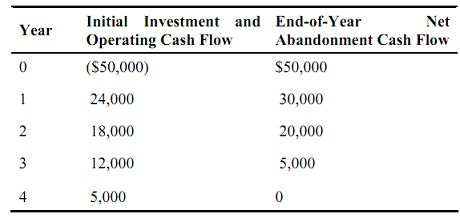 2492_net cash flows.jpg