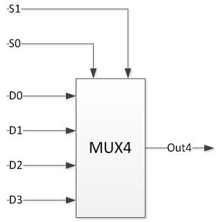 249_Multiplexer.jpg