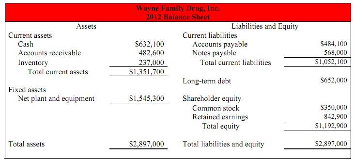 258_balance sheet.jpg