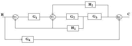 305_signal flow graph.jpg