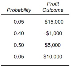 315_profit outcome.jpg
