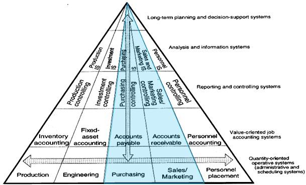 31_Scheer's pyramid.jpg